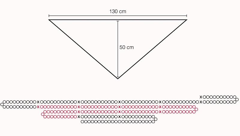 Şal Modelinin Yapılışı (2)