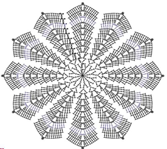 Penye İplik Kilim Yapımı Şeması